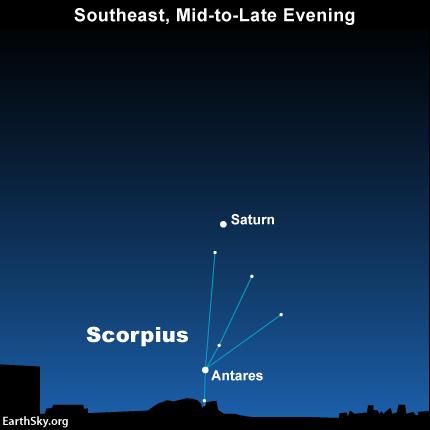 saturn-scorpius-antares-opposition-5-22-2015