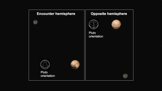 Pluto shows two remarkably different sides in these color images of the planet and its largest moon Charon taken by New Horizons on June 25 and June 27. The images were made from black-and-white images combined with lower-resolution color data. The left image shows the side of Pluto that will be seen at highest resolution when New Horizons makes its close approach on July 14. The hemisphere is dominated by a very dark region that extends along the equator. The right image is of the side that faces Charon; the most dramatic feature on this side of Pluto is a row of dark spots arranged along the equator. (The equator appears near the bottom of the images, as only about half of the planet is shown.) Image credit: NASA/Johns Hopkins University Applied Physics Laboratory/Southwest Research Institute