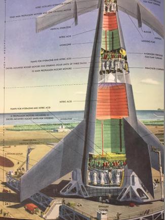 Three Stage Rocket Ship